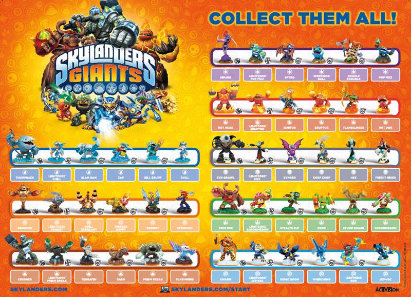 skylanders-giants-poster