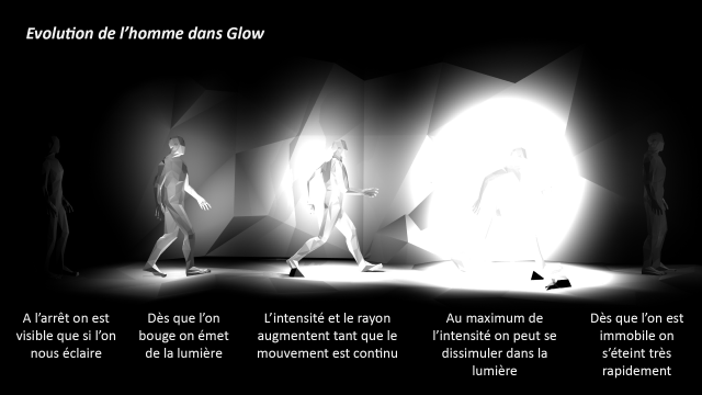 evolution_glow2